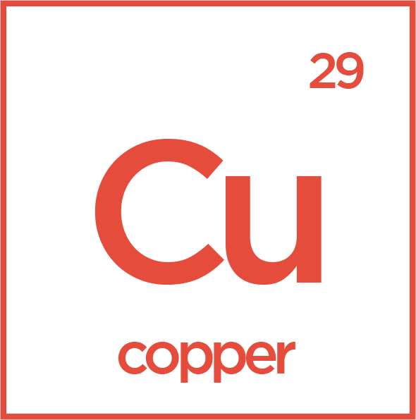 Copper Marketing